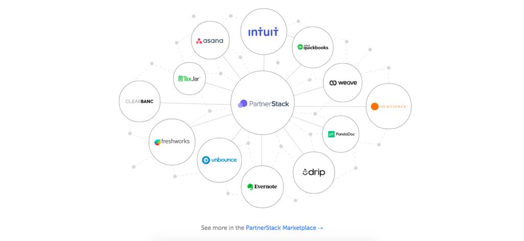 Partner Stack- Referral Software