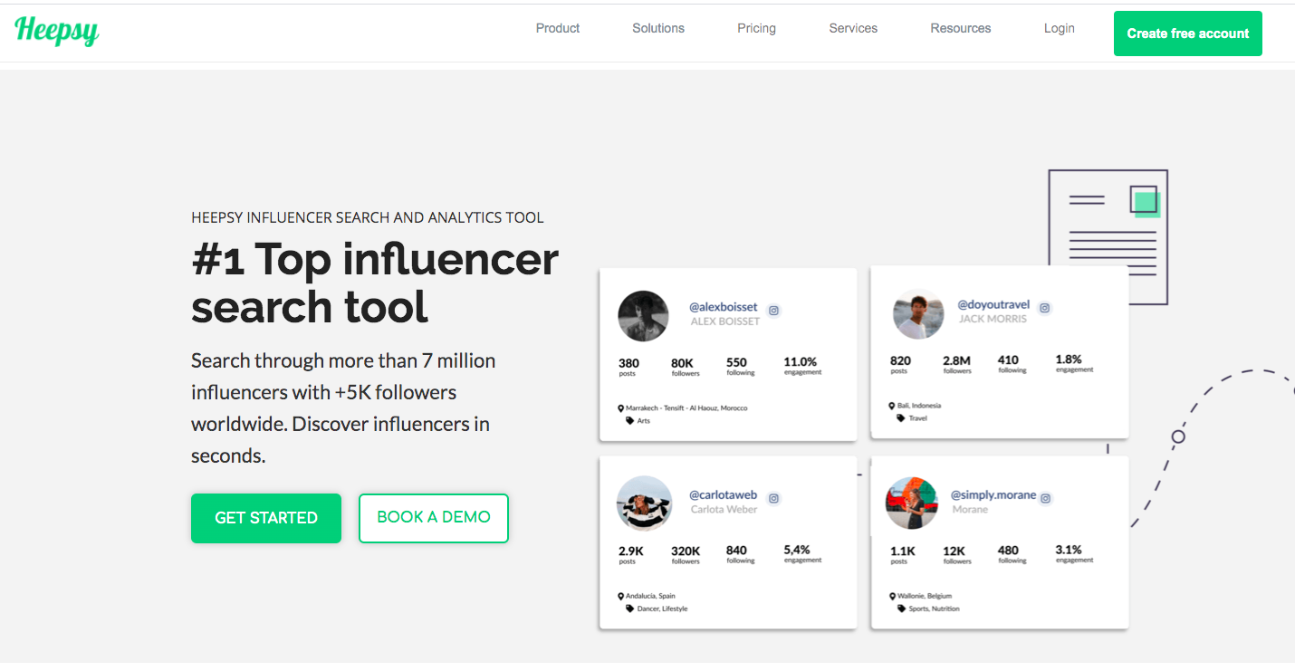 Influencer marketplace- heepsy