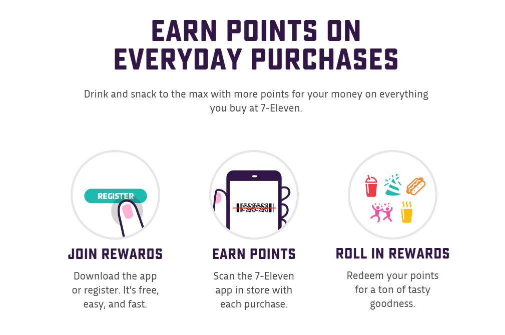 7 Eleven's Loyalty Rewards Program