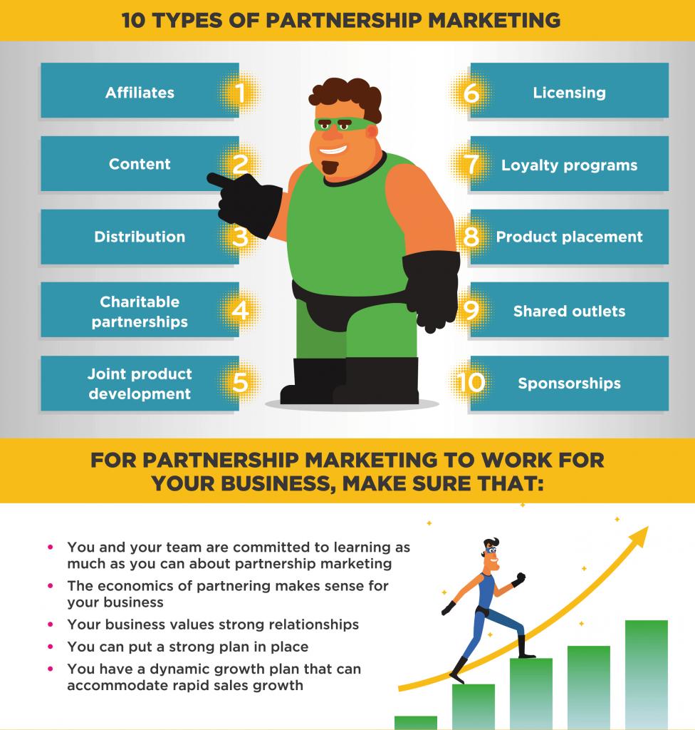 10 Types of Partner Marketing