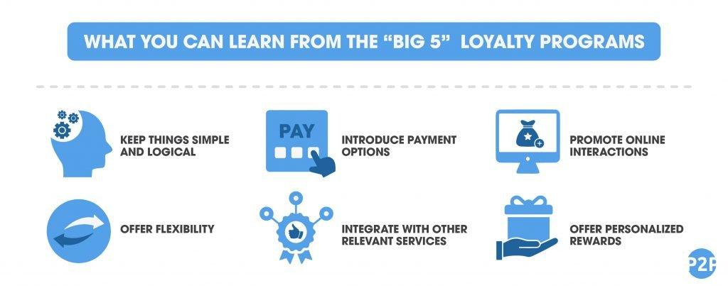 Big 5 infographics