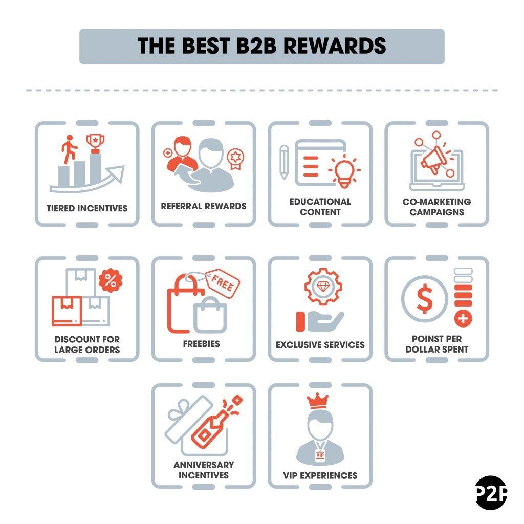 B2B loyalty Program Rewards