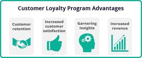 B2B loyalty programs advantages
