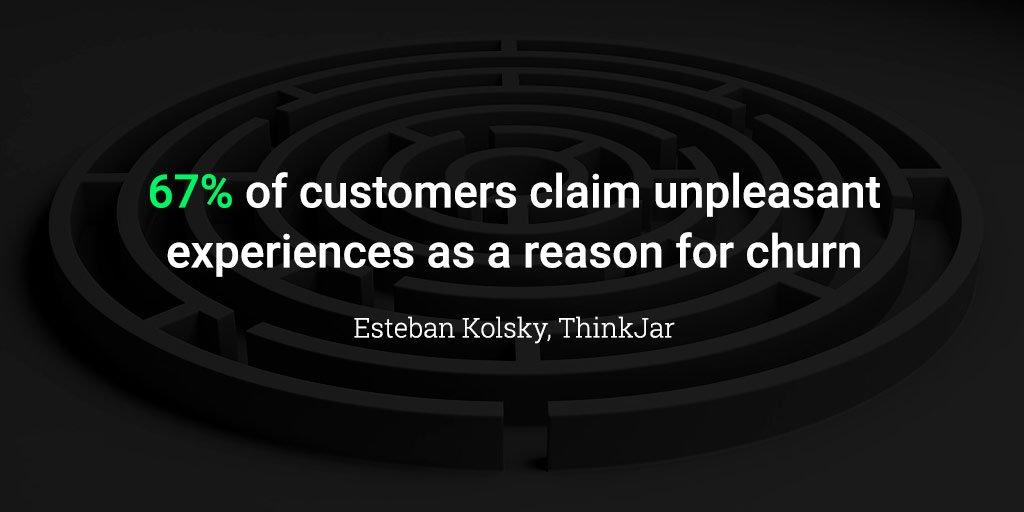 B2B loyalty programs customer experience