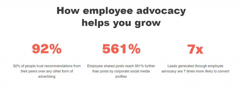 """Smarp """"how employee advocacy helps you grow"""" graphic"""