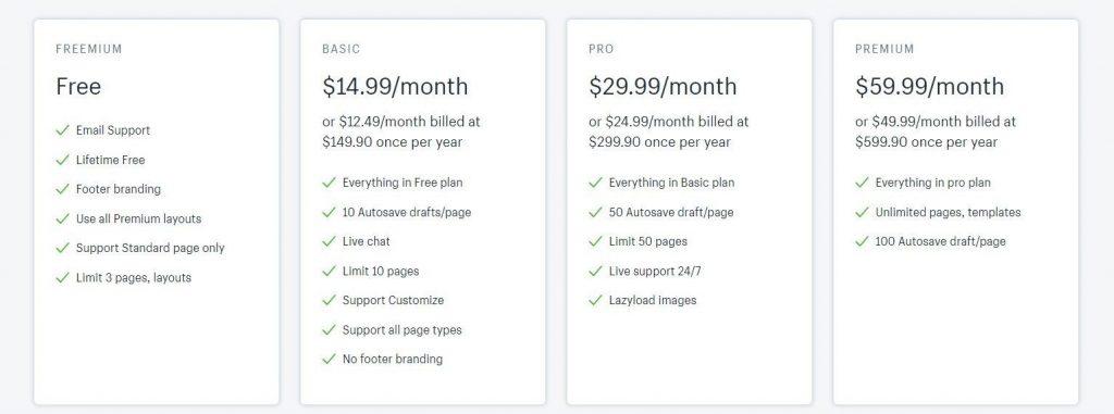 LayoutHub Pricing