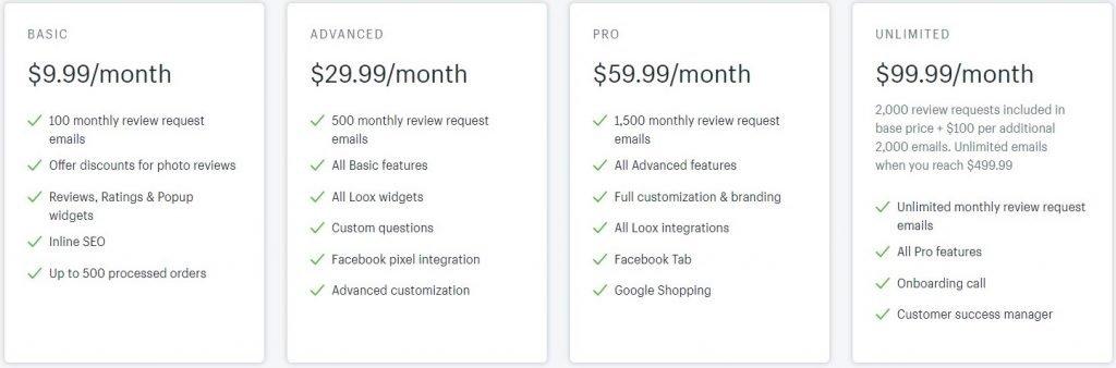 Loox pricing