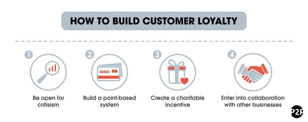 customer loyalty_infograph 2-01 (1)