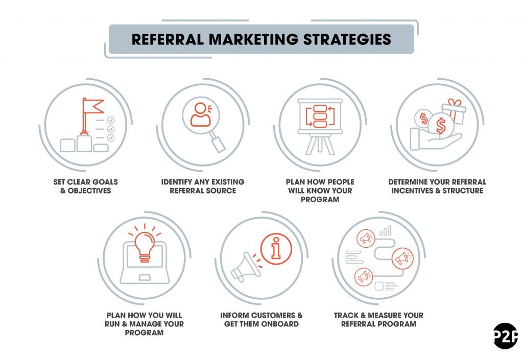 2_referral marketing strategies-01