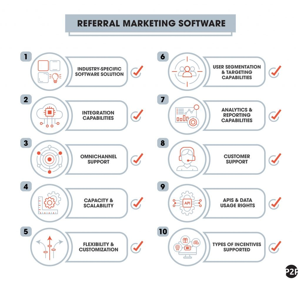 5_referral marketing software-01