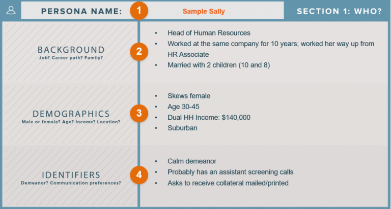 Buyer persona for sales funnels