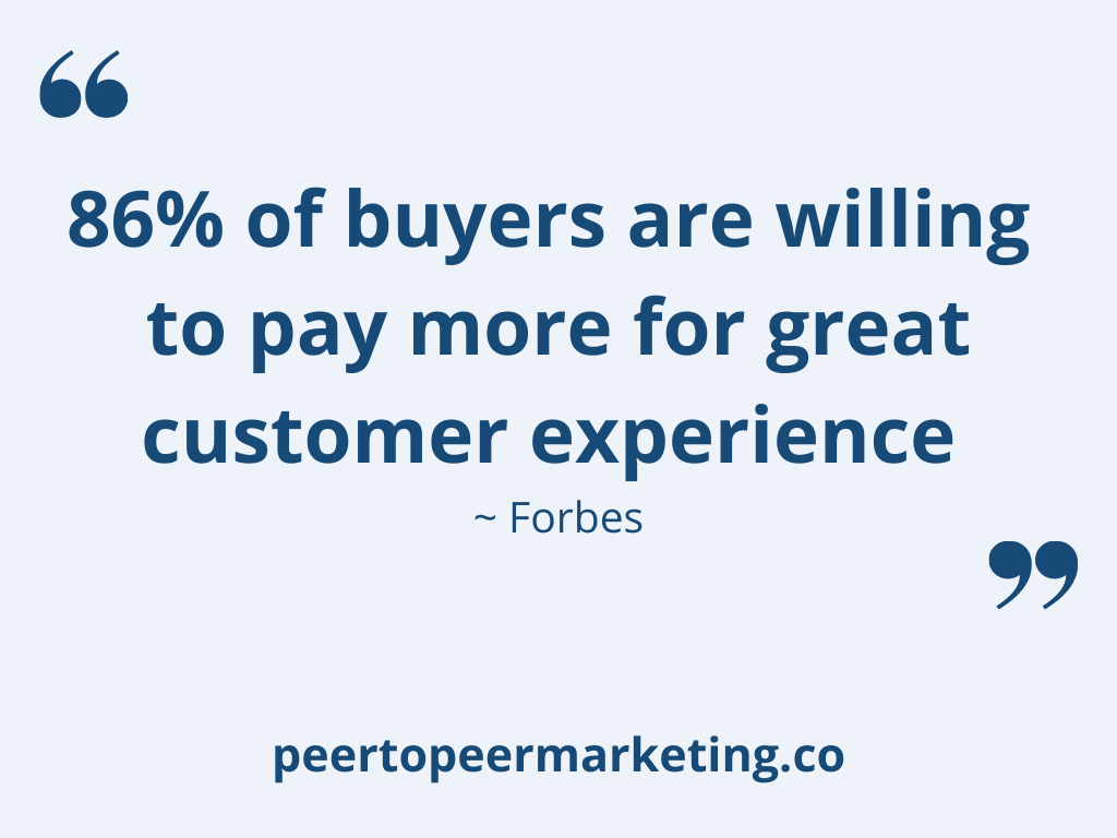 """customer-centric strategy - image text says """"86% of buyers are willing to pay more for great customer experience"""" ~ Forbes"""