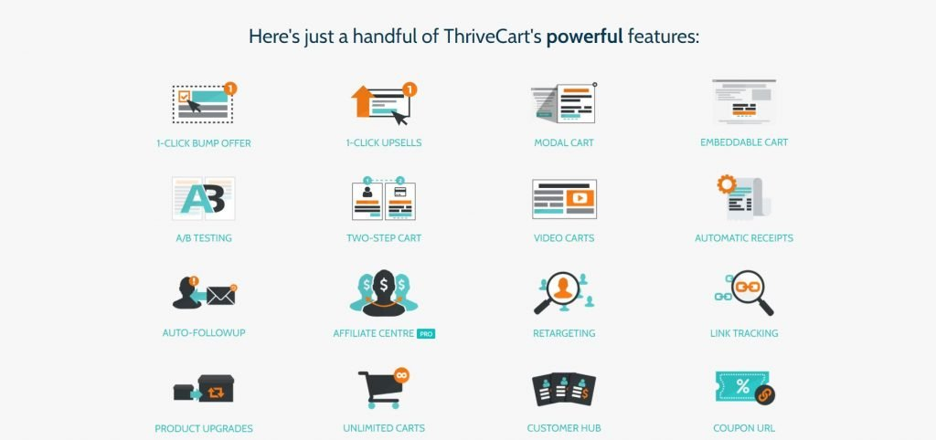 ThriveCart_sales funnel builder