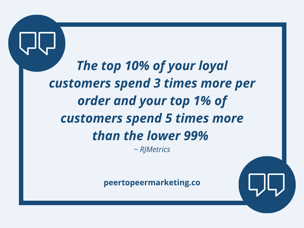 """VIP Customers - Image text says """"The top 10% of your loyal customers spend 3 times more per order and your top 1% of customers spend 5 times more than the lower 99%"""" (RJMetrics)"""
