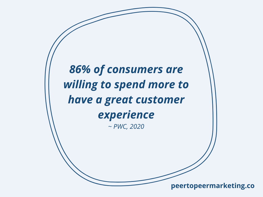 """VIP customers - image text says """"86% of consumers are willing to pay more for a great customer experience"""" (PWC, 2020)"""