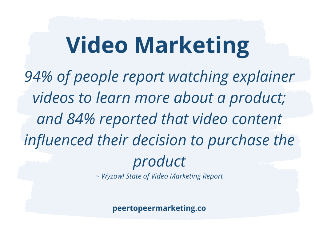 Image Text: 94% of people report watching explainer videos to learn more about a product and 84% reported that video content influenced their decision to purchase the product - Wyzowl State of Video Marketing Report 2020