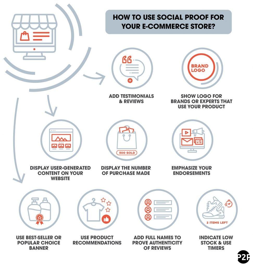 Social Proof apps