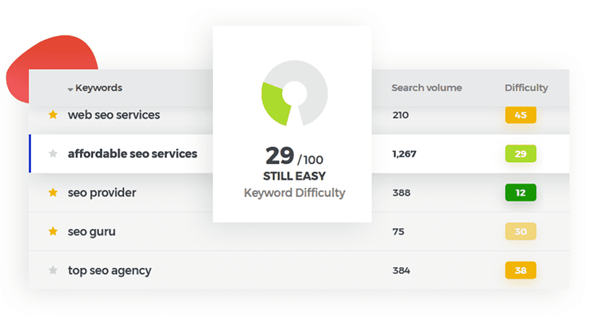 Screenshot of KWFinder PPC Mangement Tools Keyword Ratings