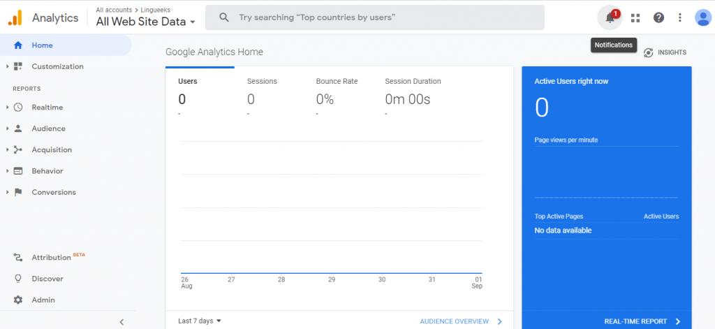 Screenshot of Google Analytics PPC Management Tools Homepage