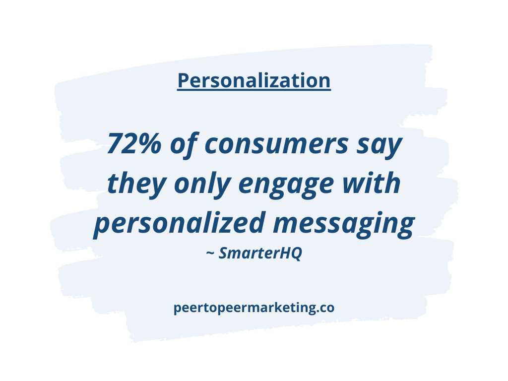 """Trigger Marketing - Image Text Says """"Personalization: 72% of consumers say they only engage with personalized messaging - SmarterHQ"""""""